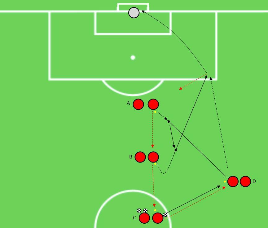 Bayern munich entrainement football pro