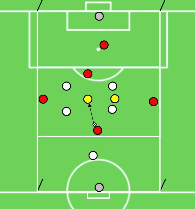 Entrainement football pro espagne