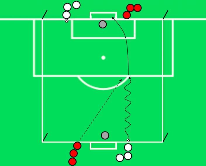 exercice Zidane