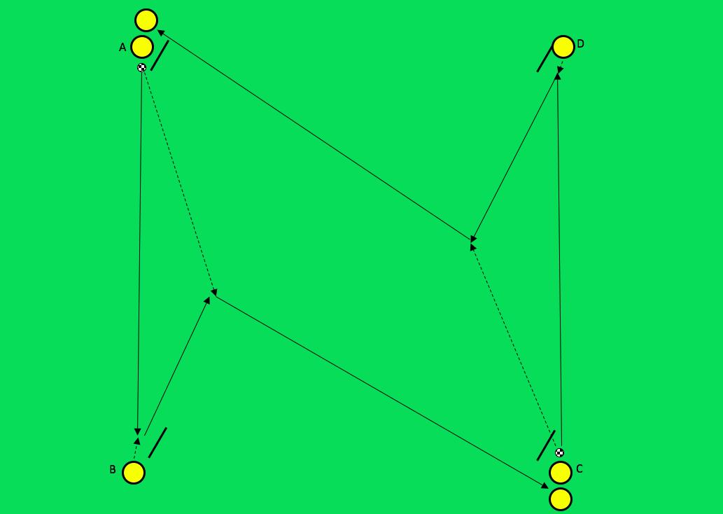 exercice technique pour améliorer le jeu court à 2 ou à 3