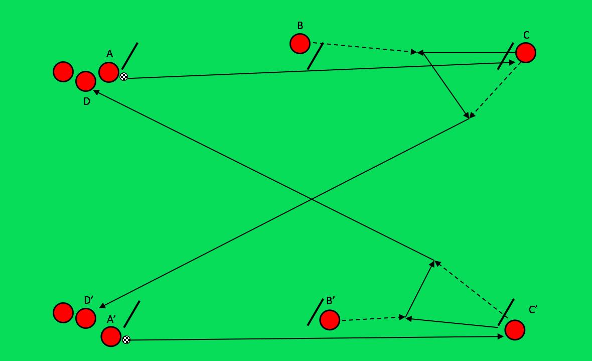exercice technique pour améliorer le jeu court