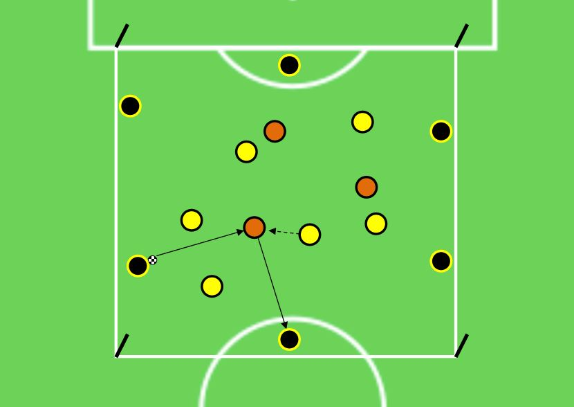 Borussia Dortmund entrainement football pro
