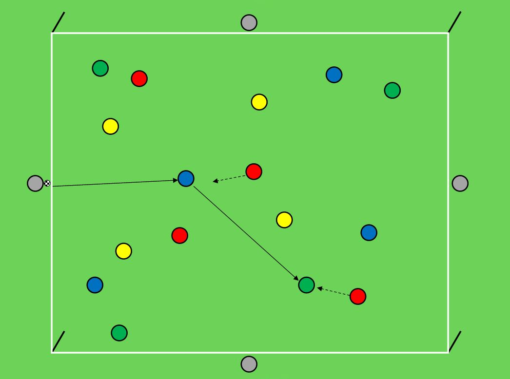 entrainement football pro José Mourinho
