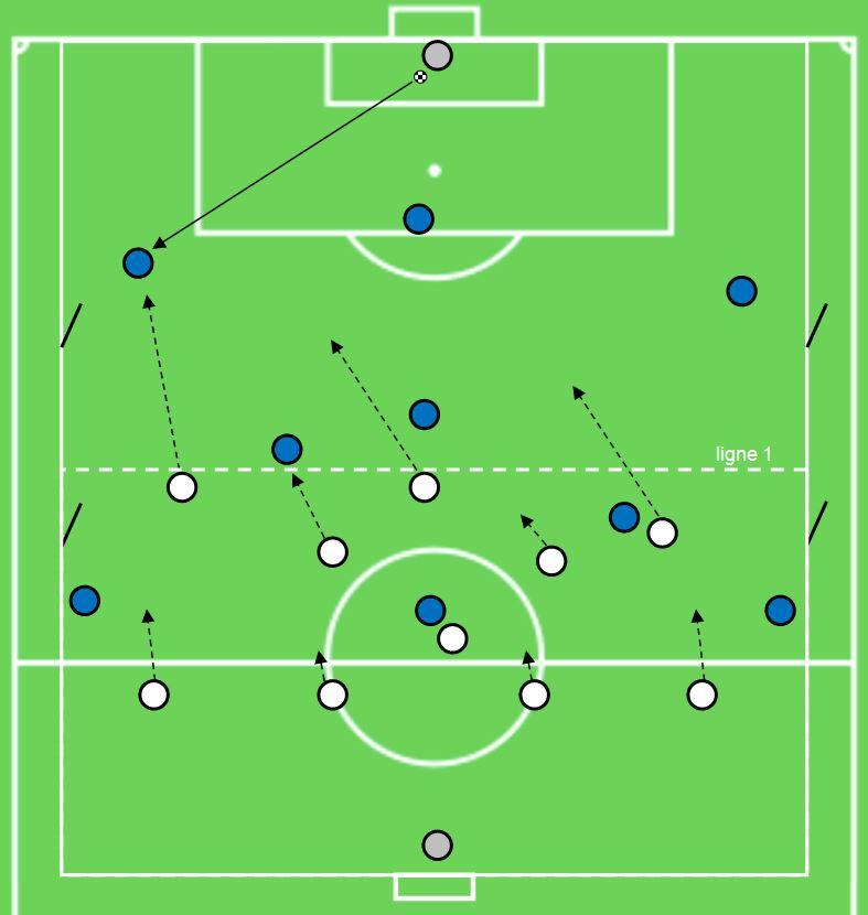 Fc Porto entrainement football pro