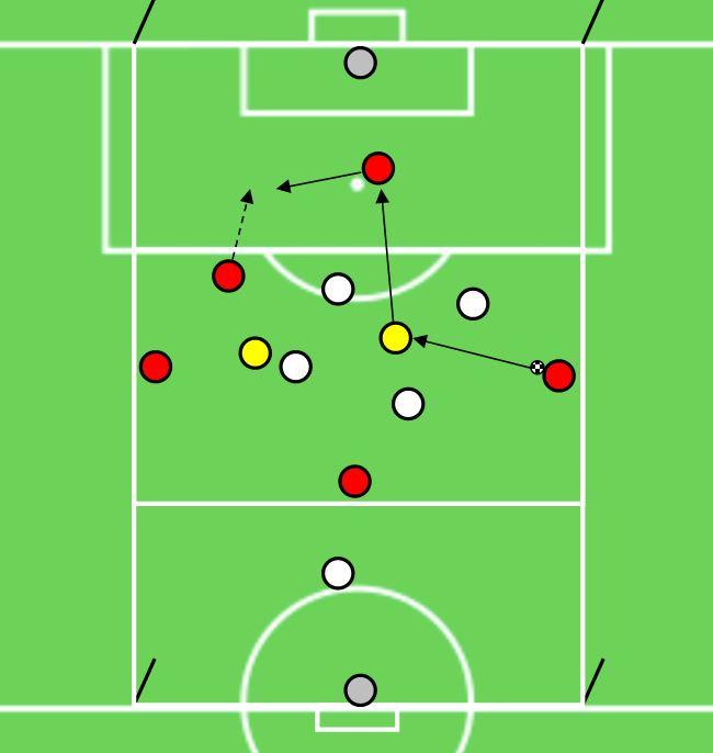 Espagne entrainement football pro