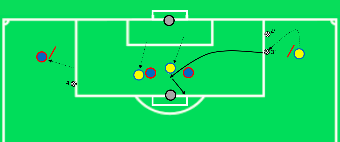 entrainement de football pro
