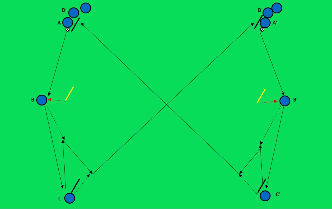 circuit technique fermé Hoffenheim