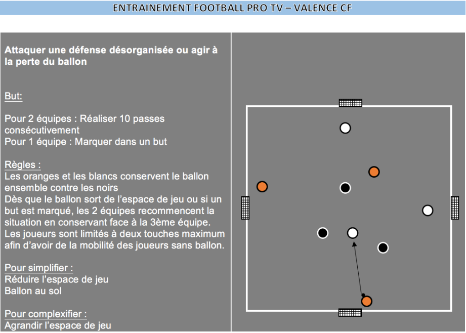 entrainement football pro Valence CF