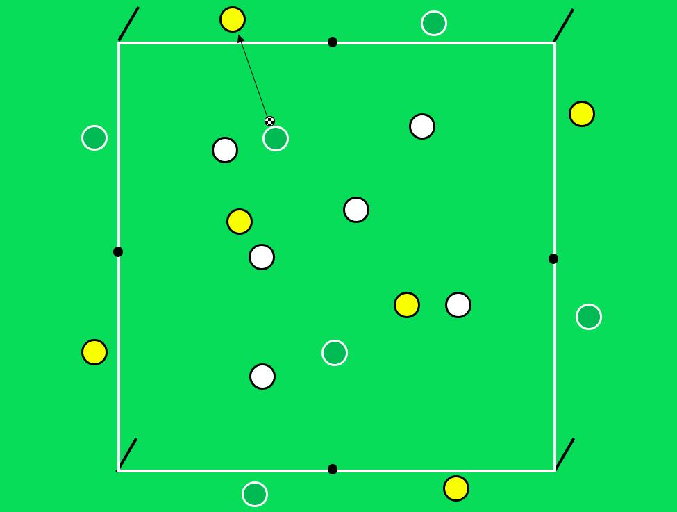 jeu de position 1