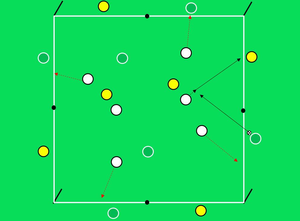 jeu de position 2