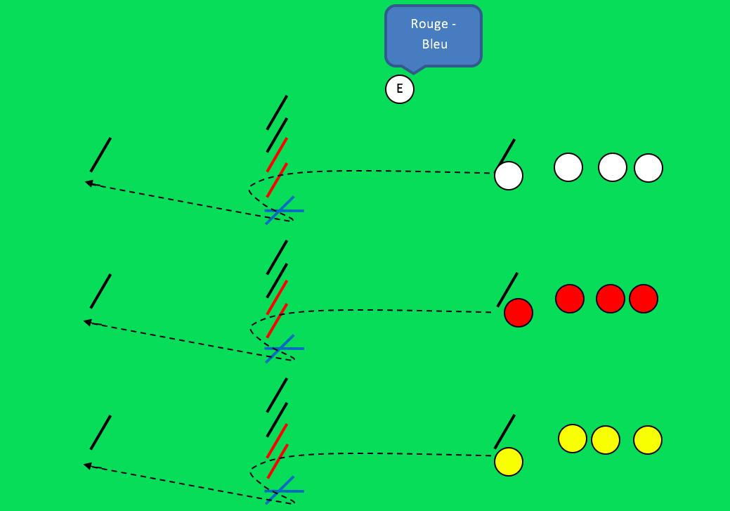 exercice de vitesse-vivacité sous forme de duels