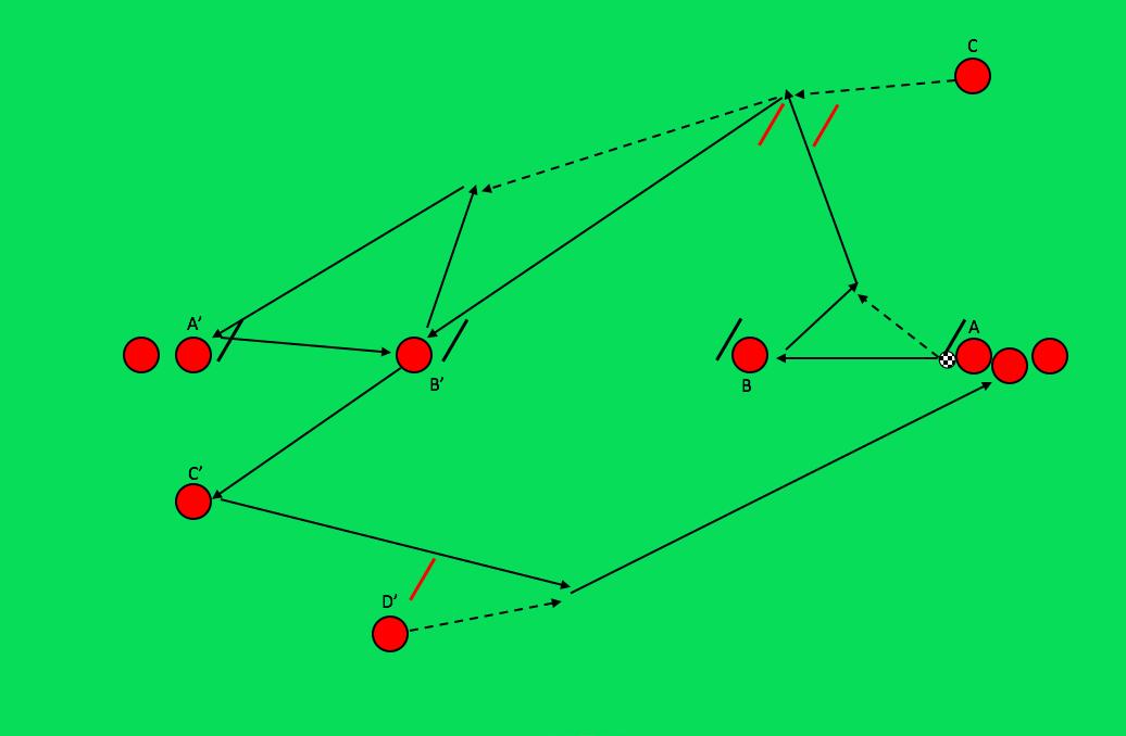 Atl Madrid Automatiser Des Circuits De Passe Pour Progresser Dans Un Couloir De Jeu Lateral Entrainement Football Pro