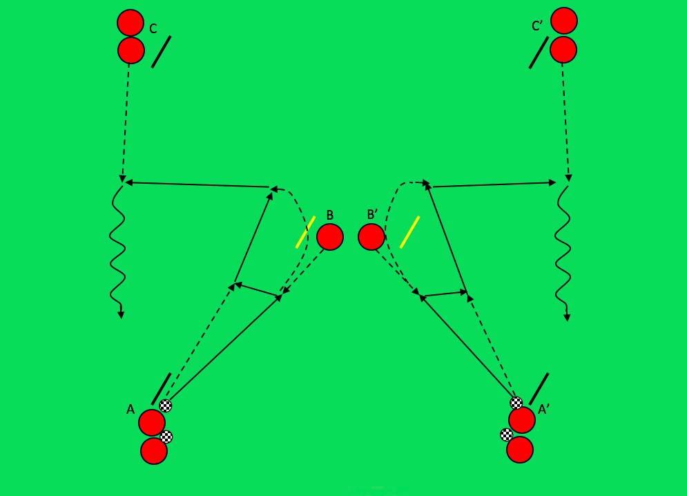 Bayern Munich Perfectionnement Technique Passe Courte Remise Passe Indirecte Entrainement Football Pro